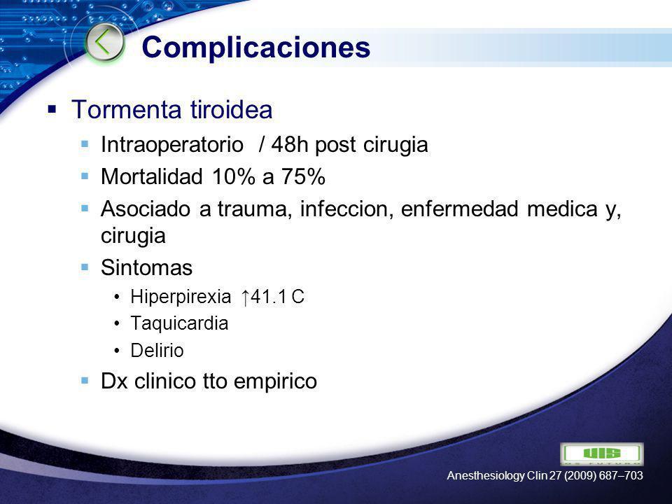 Complicaciones Tormenta tiroidea Intraoperatorio / 48h post cirugia