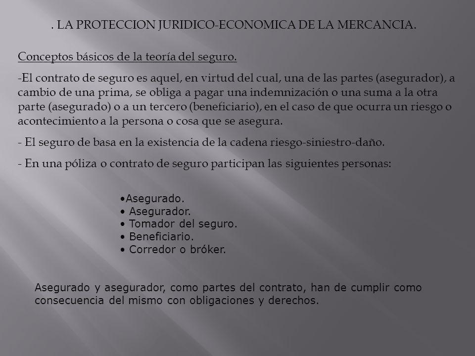. LA PROTECCION JURIDICO-ECONOMICA DE LA MERCANCIA.