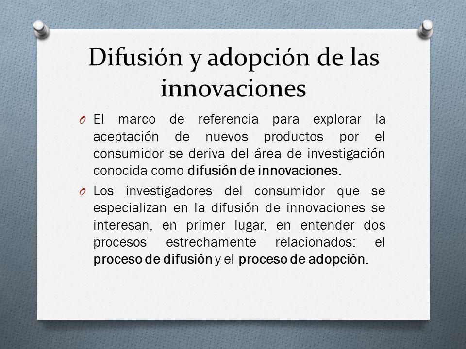 Difusión y adopción de las innovaciones