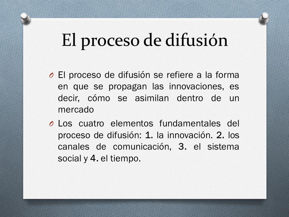 El proceso de difusión