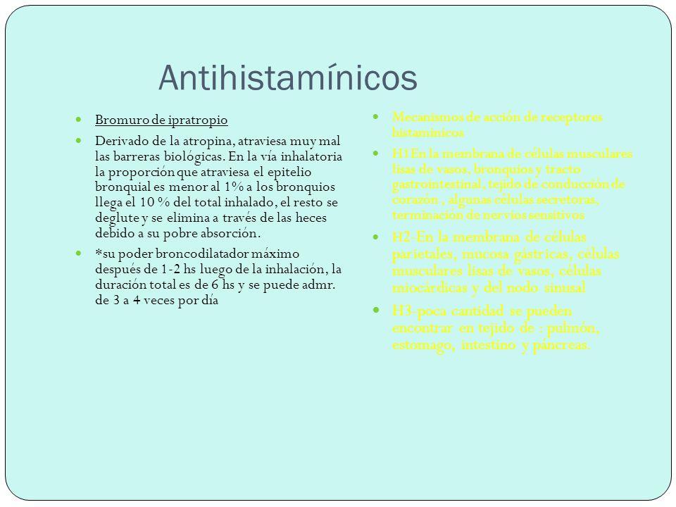 Antihistamínicos Bromuro de ipratropio.