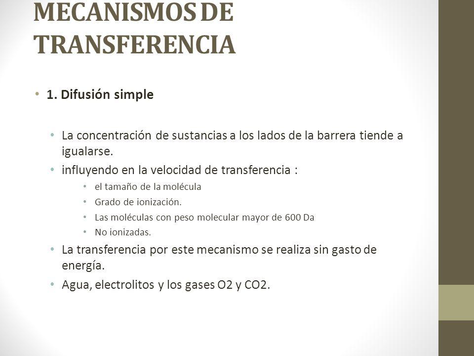 MECANISMOS DE TRANSFERENCIA