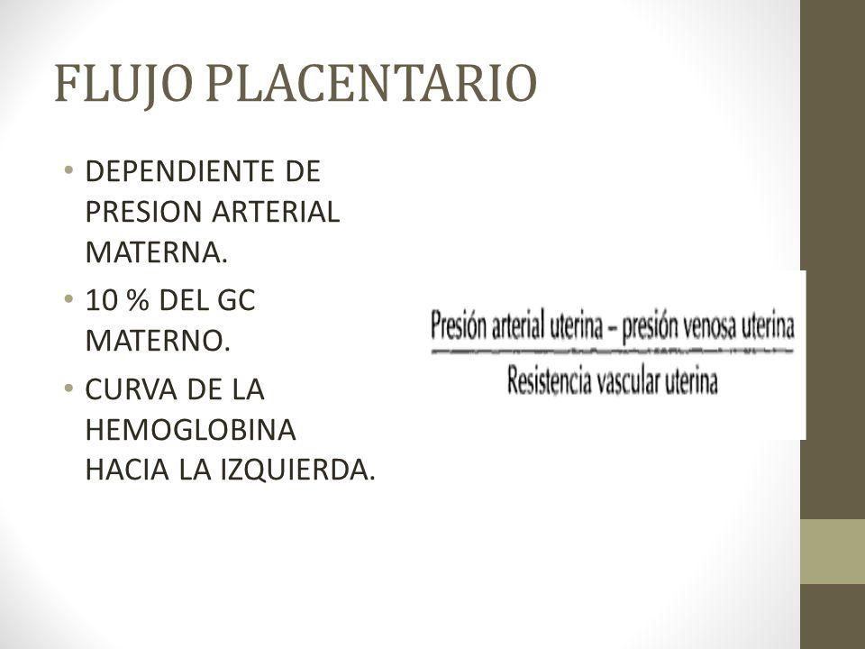 FLUJO PLACENTARIO DEPENDIENTE DE PRESION ARTERIAL MATERNA.