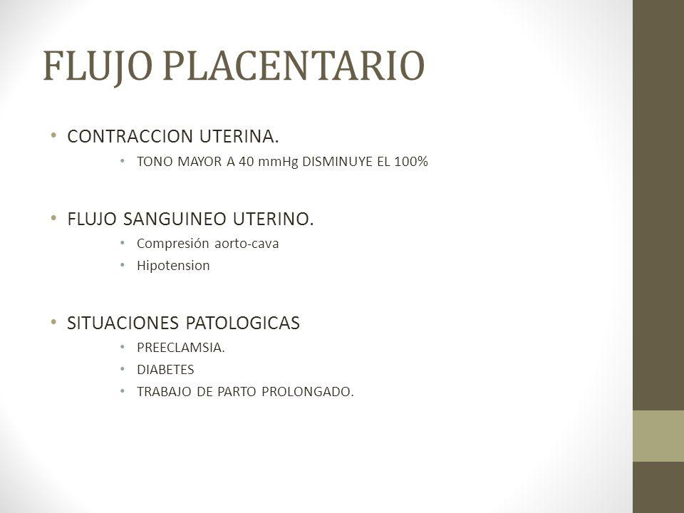 FLUJO PLACENTARIO CONTRACCION UTERINA. FLUJO SANGUINEO UTERINO.