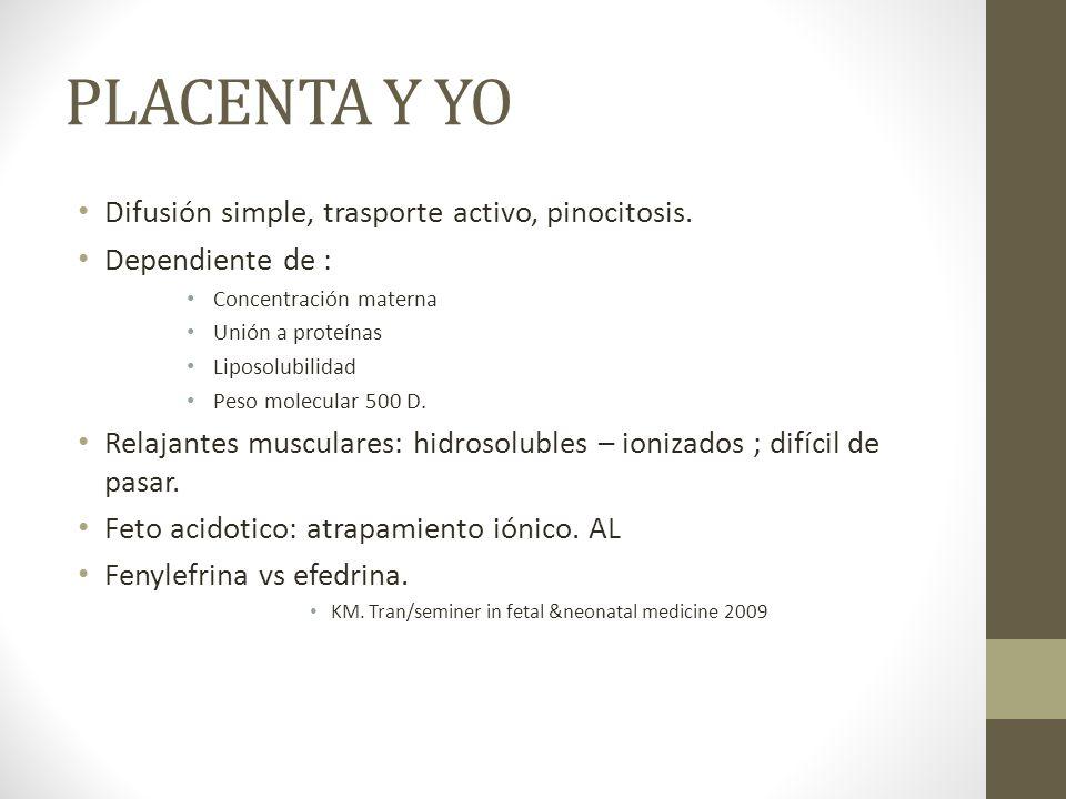 PLACENTA Y YO Difusión simple, trasporte activo, pinocitosis.