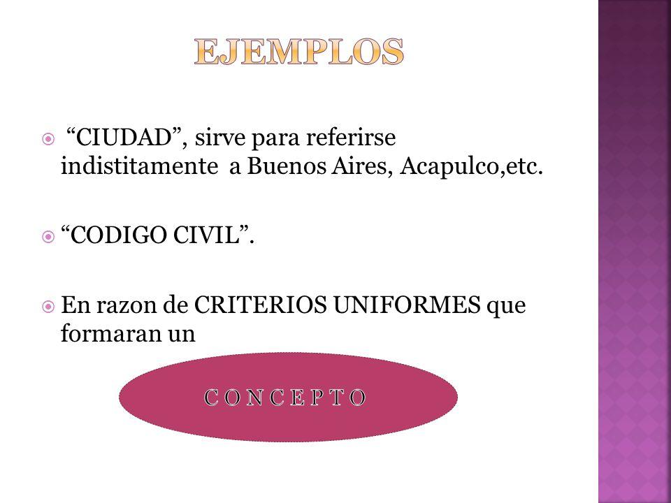 ejemplos CIUDAD , sirve para referirse indistitamente a Buenos Aires, Acapulco,etc. CODIGO CIVIL .