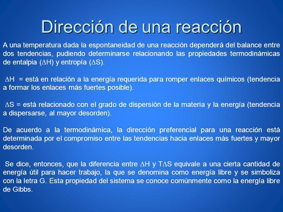Dirección de una reacción