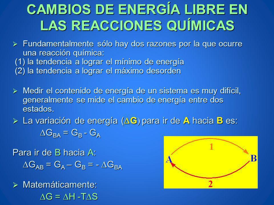 CAMBIOS DE ENERGÍA LIBRE EN LAS REACCIONES QUÍMICAS