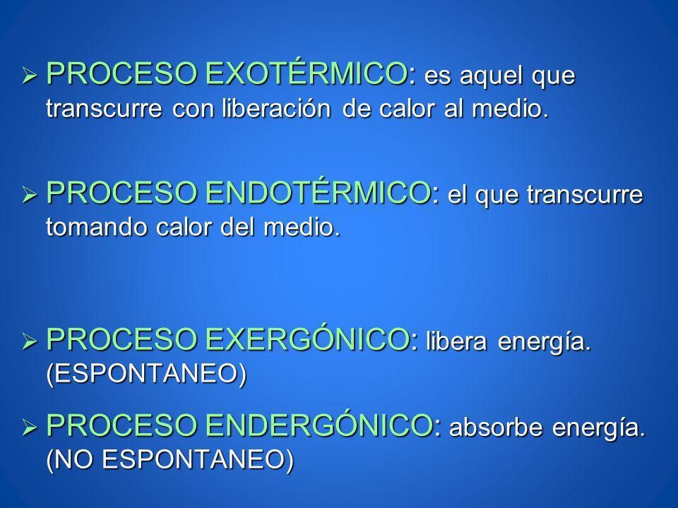 PROCESO EXOTÉRMICO: es aquel que transcurre con liberación de calor al medio.
