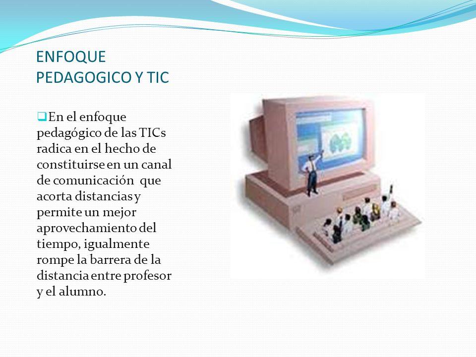 ENFOQUE PEDAGOGICO Y TIC