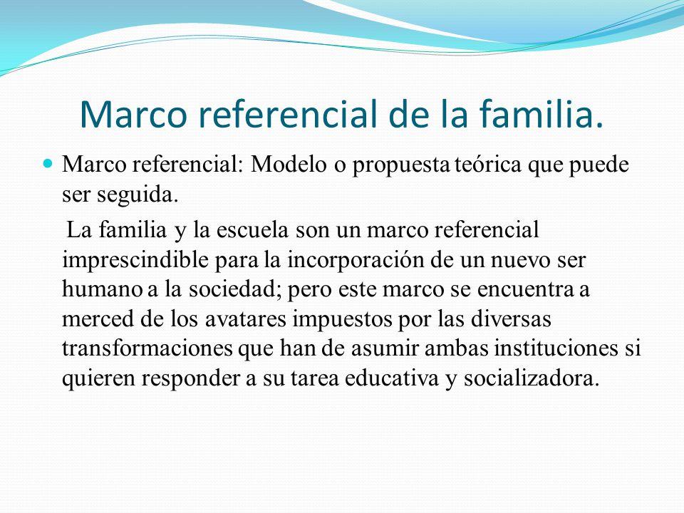 Marco referencial de la familia.