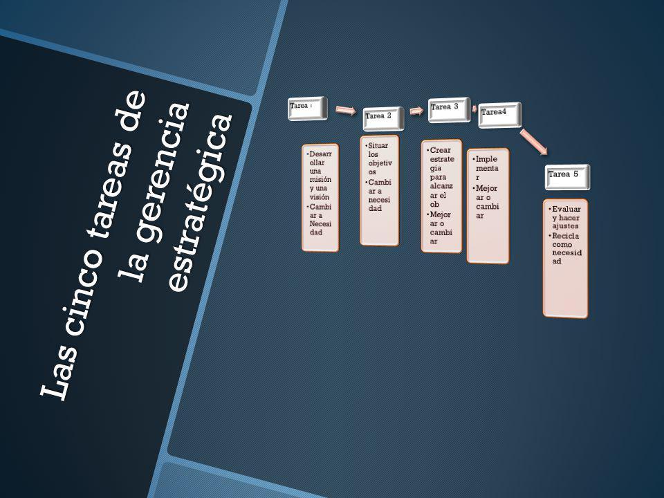 Las cinco tareas de la gerencia estratégica