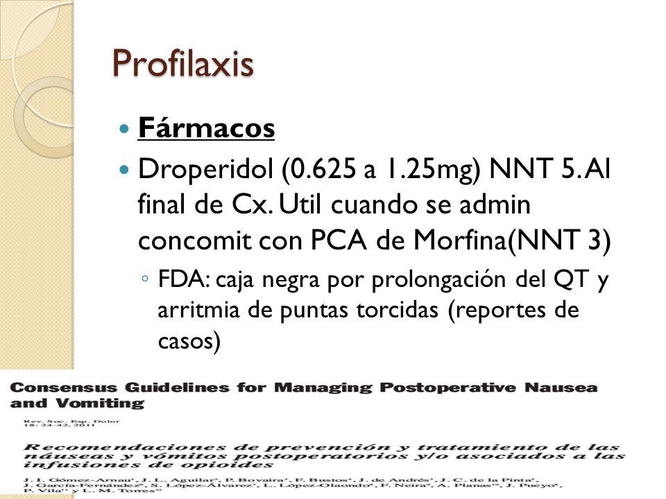Profilaxis Fármacos. Droperidol (0.625 a 1.25mg) NNT 5. Al final de Cx. Util cuando se admin concomit con PCA de Morfina(NNT 3)