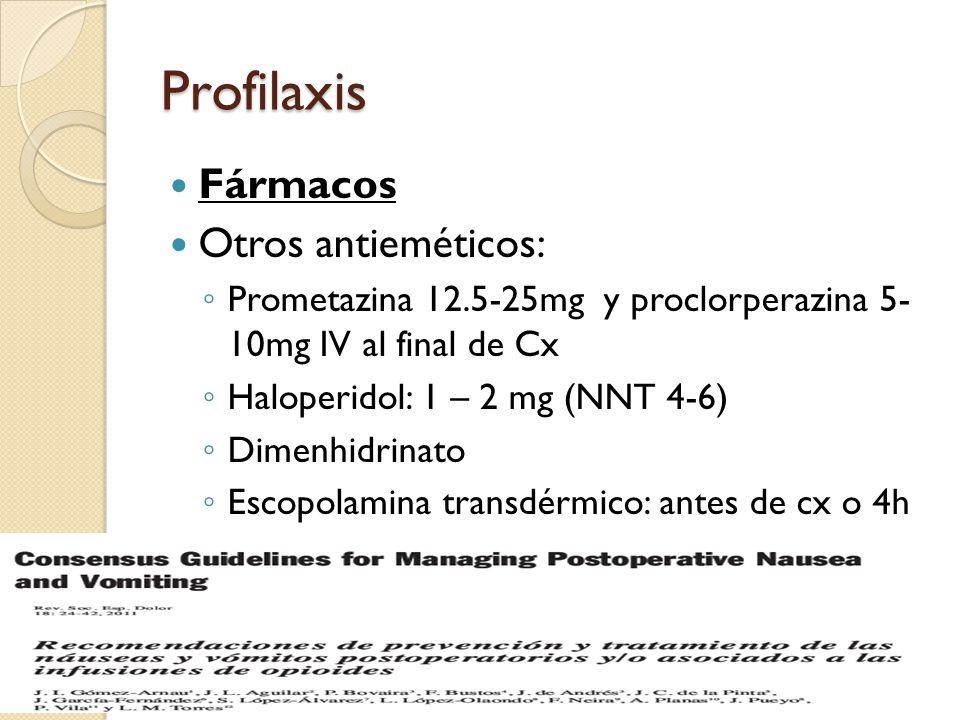 Profilaxis Fármacos Otros antieméticos: