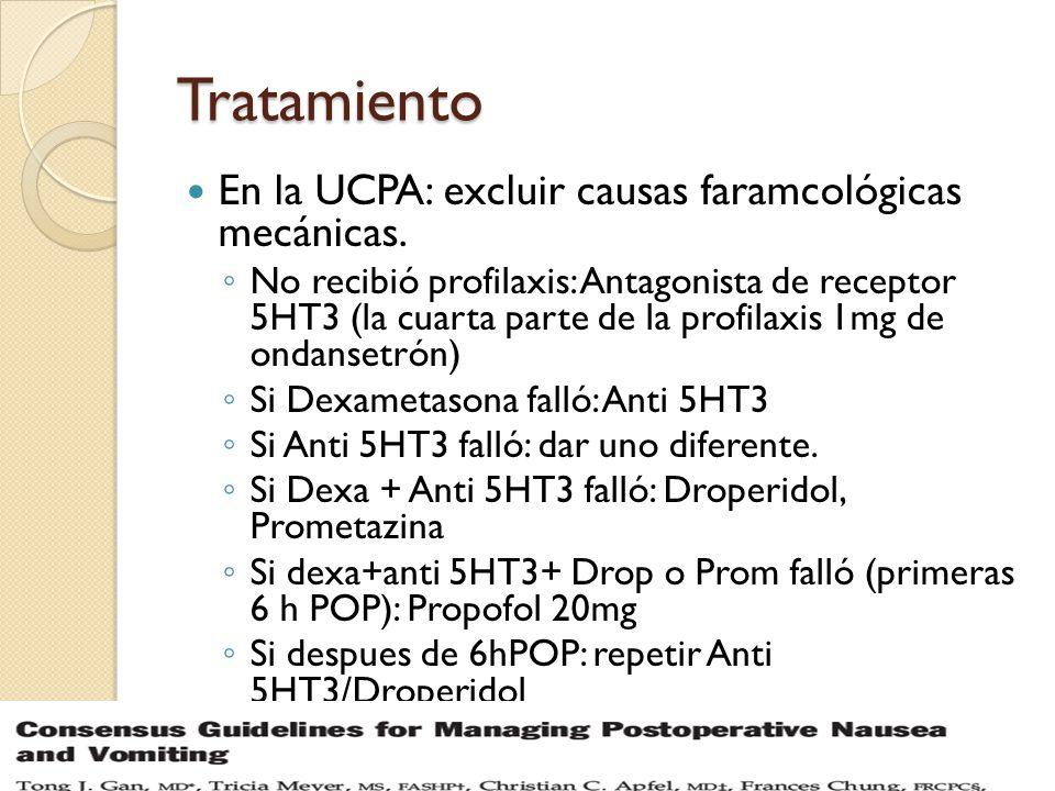 Tratamiento En la UCPA: excluir causas faramcológicas mecánicas.