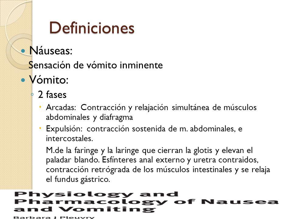 Definiciones Náuseas: Vómito: Sensación de vómito inminente 2 fases