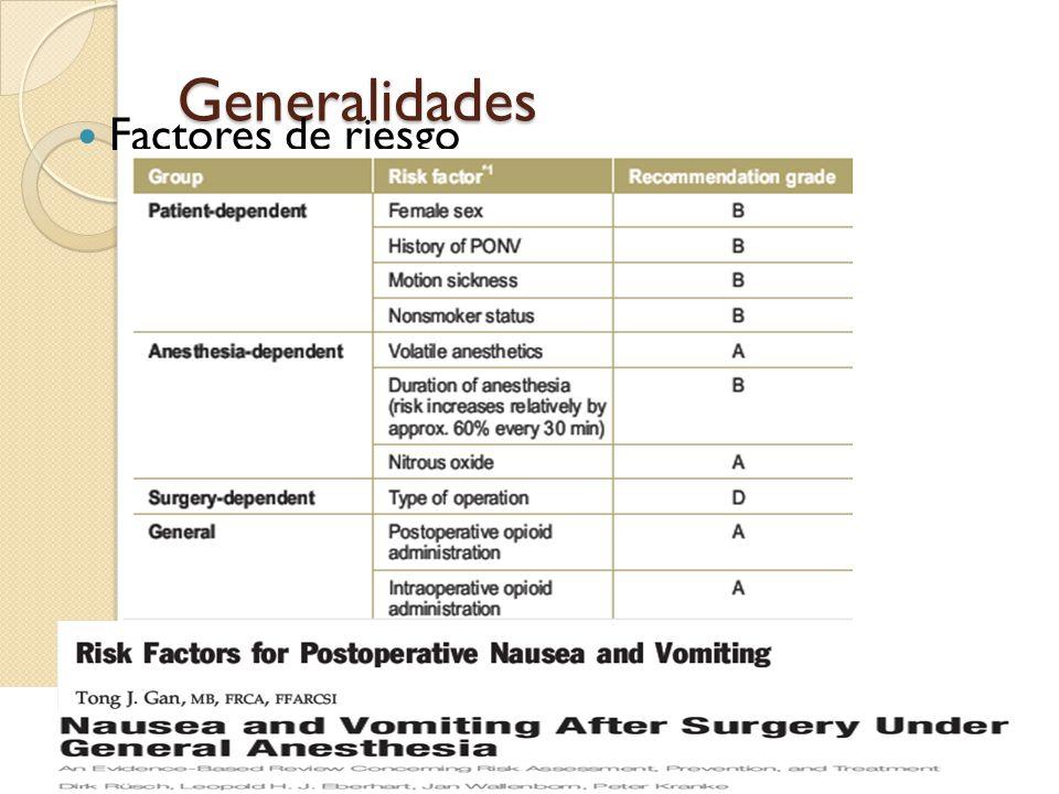 Generalidades Factores de riesgo