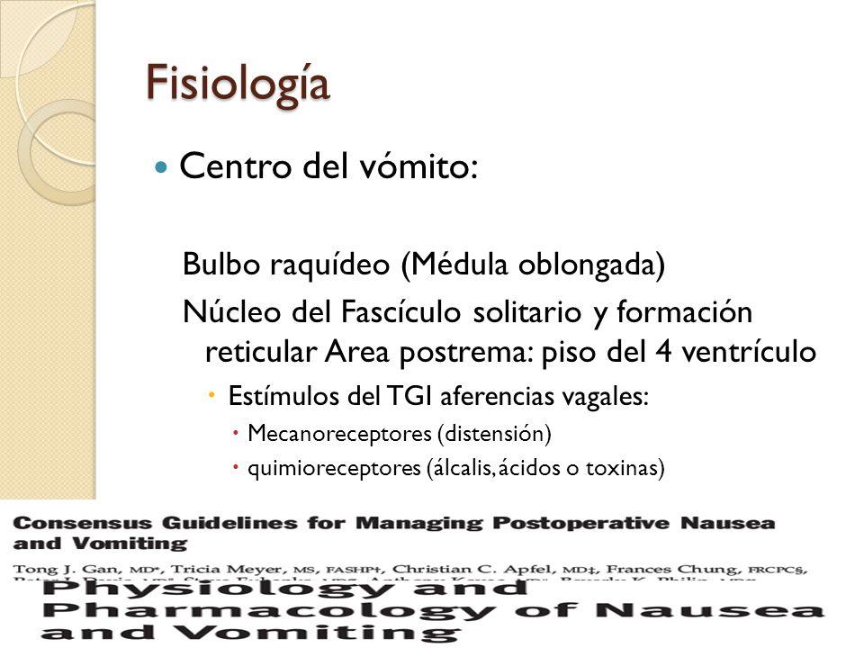 Fisiología Centro del vómito: Bulbo raquídeo (Médula oblongada)