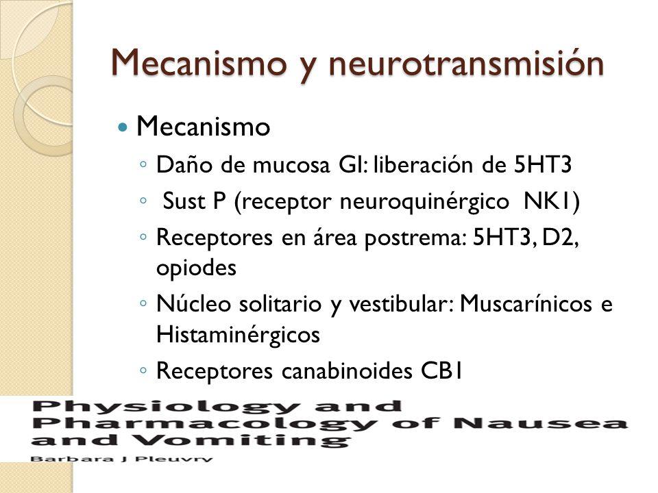 Mecanismo y neurotransmisión
