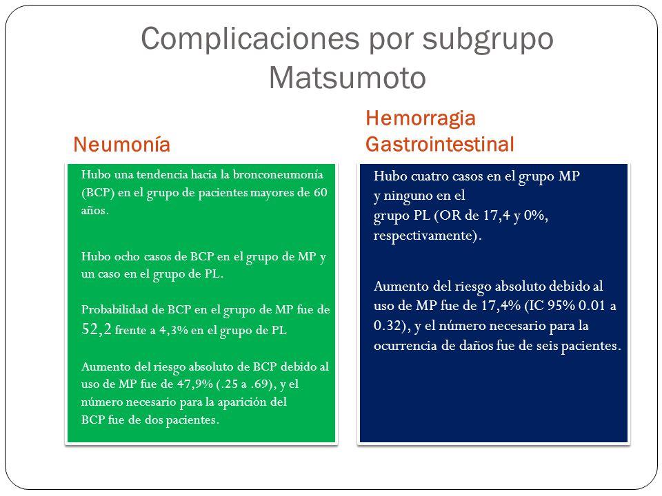 Complicaciones por subgrupo Matsumoto