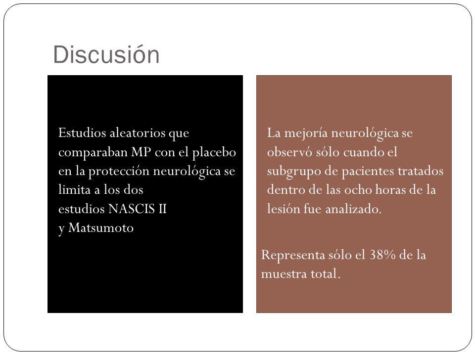 Discusión Estudios aleatorios que comparaban MP con el placebo en la protección neurológica se limita a los dos estudios NASCIS II y Matsumoto.