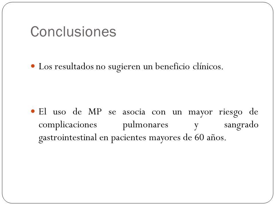 Conclusiones Los resultados no sugieren un beneficio clínicos.