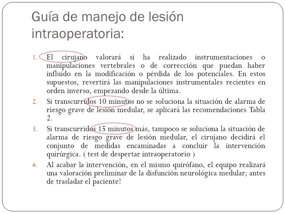 Guía de manejo de lesión intraoperatoria: