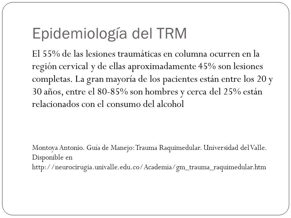 Epidemiología del TRM