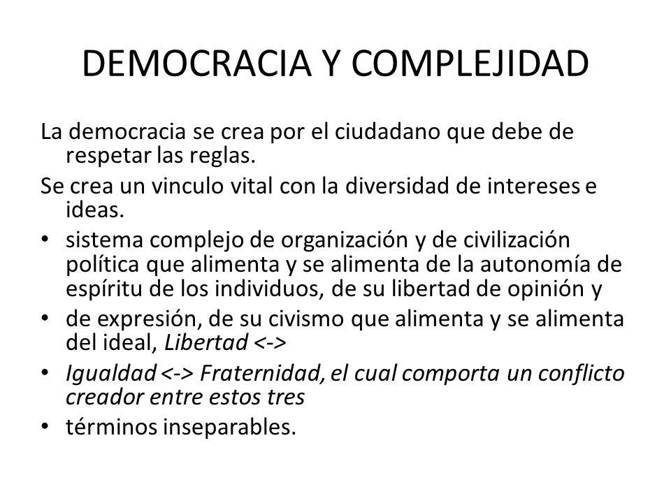 DEMOCRACIA Y COMPLEJIDAD