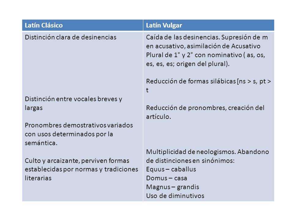 Latín Clásico Latín Vulgar. Distinción clara de desinencias. Distinción entre vocales breves y largas.