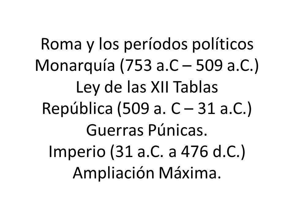 Roma y los períodos políticos Monarquía (753 a. C – 509 a. C
