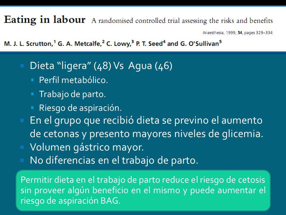 Dieta ligera (48) Vs Agua (46)