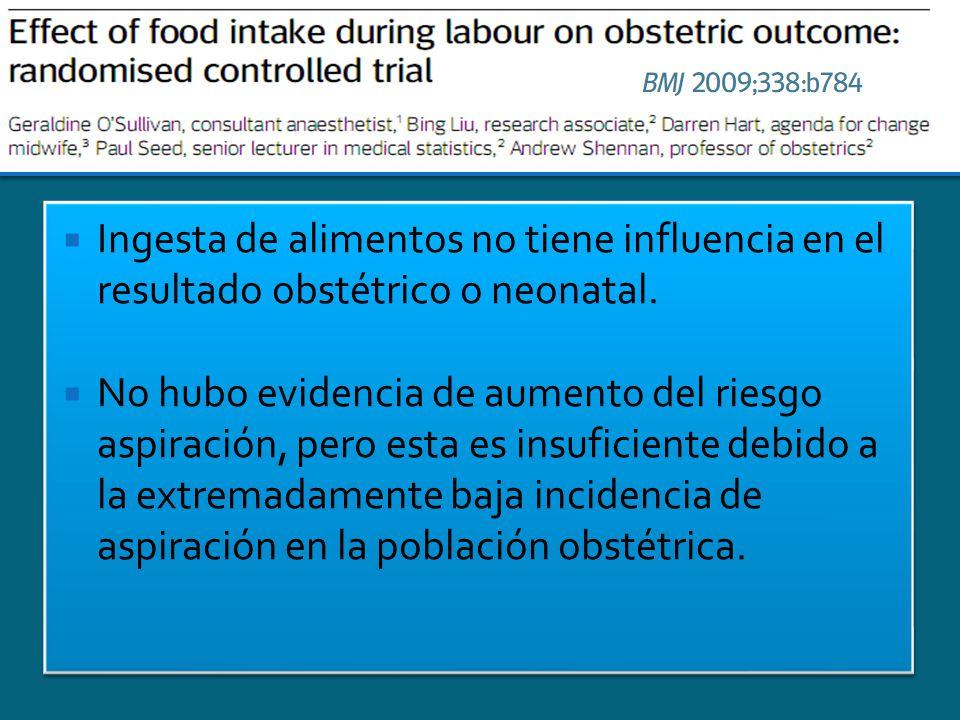 Ingesta de alimentos no tiene influencia en el resultado obstétrico o neonatal.