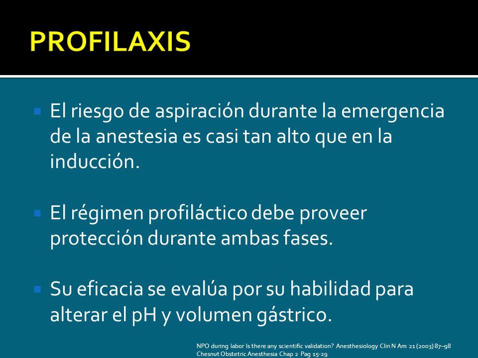 PROFILAXIS El riesgo de aspiración durante la emergencia de la anestesia es casi tan alto que en la inducción.