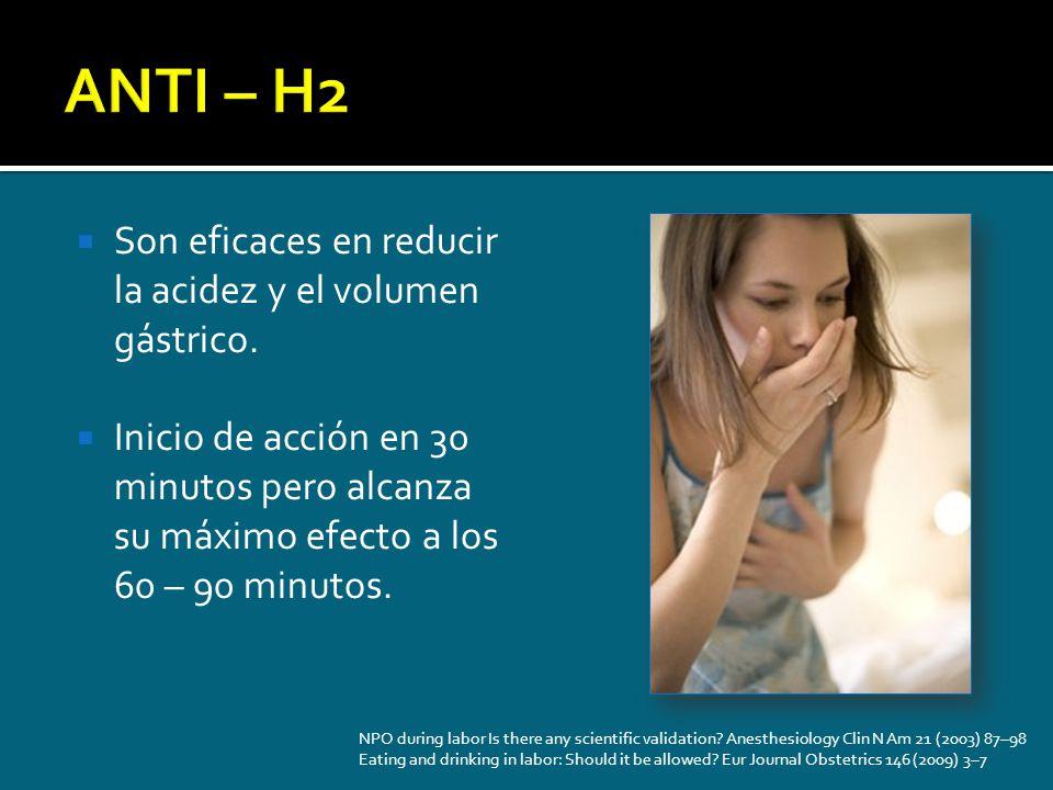 ANTI – H2 Son eficaces en reducir la acidez y el volumen gástrico.