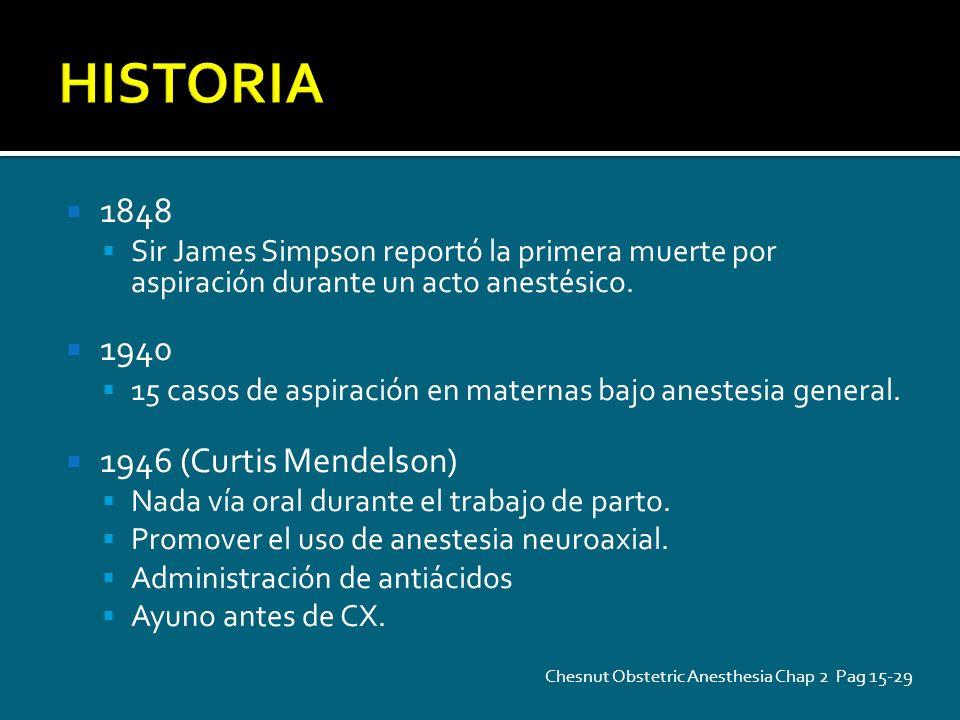 HISTORIA 1848 1940 1946 (Curtis Mendelson)