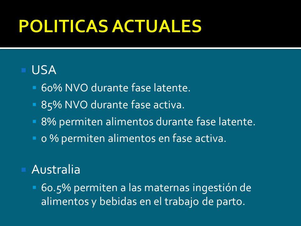 POLITICAS ACTUALES USA Australia 60% NVO durante fase latente.