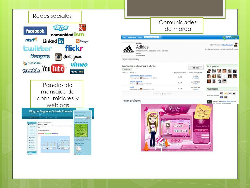 Paneles de mensajes de consumidores y weblogs