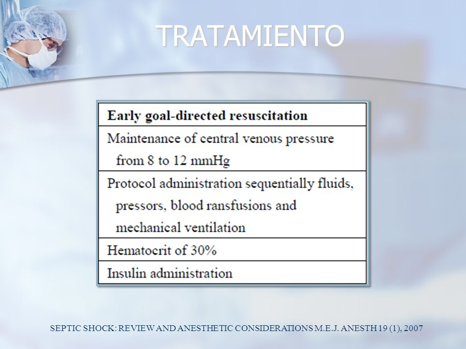 TRATAMIENTO SEPTIC SHOCK: REVIEW AND ANESTHETIC CONSIDERATIONS M.E.J. ANESTH 19 (1), 2007