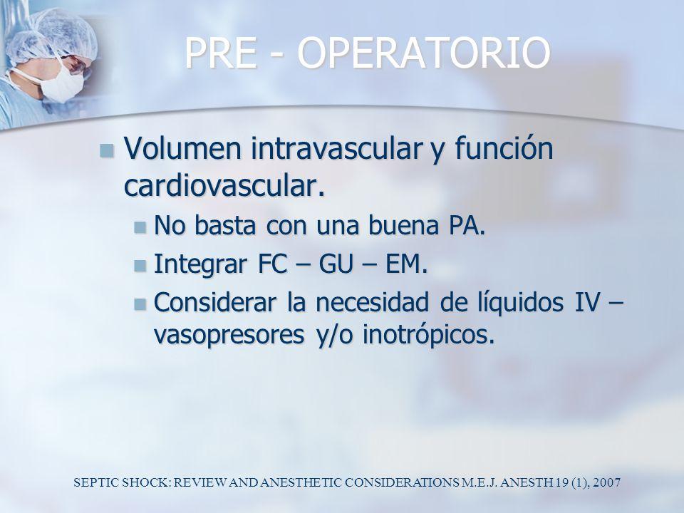 PRE - OPERATORIO Volumen intravascular y función cardiovascular.