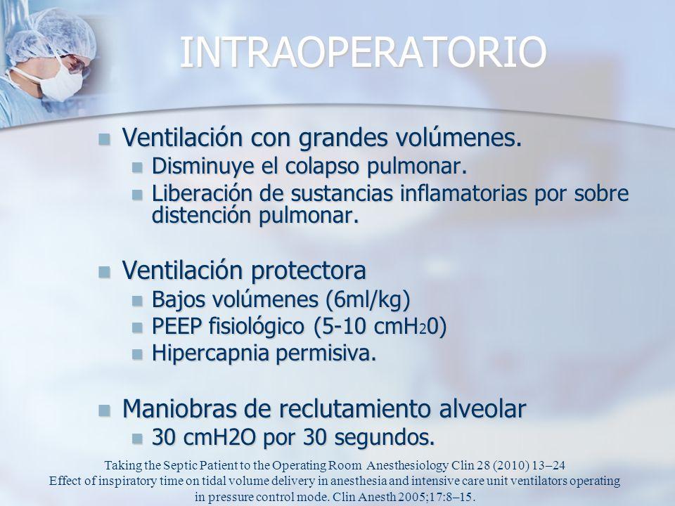 INTRAOPERATORIO Ventilación con grandes volúmenes.
