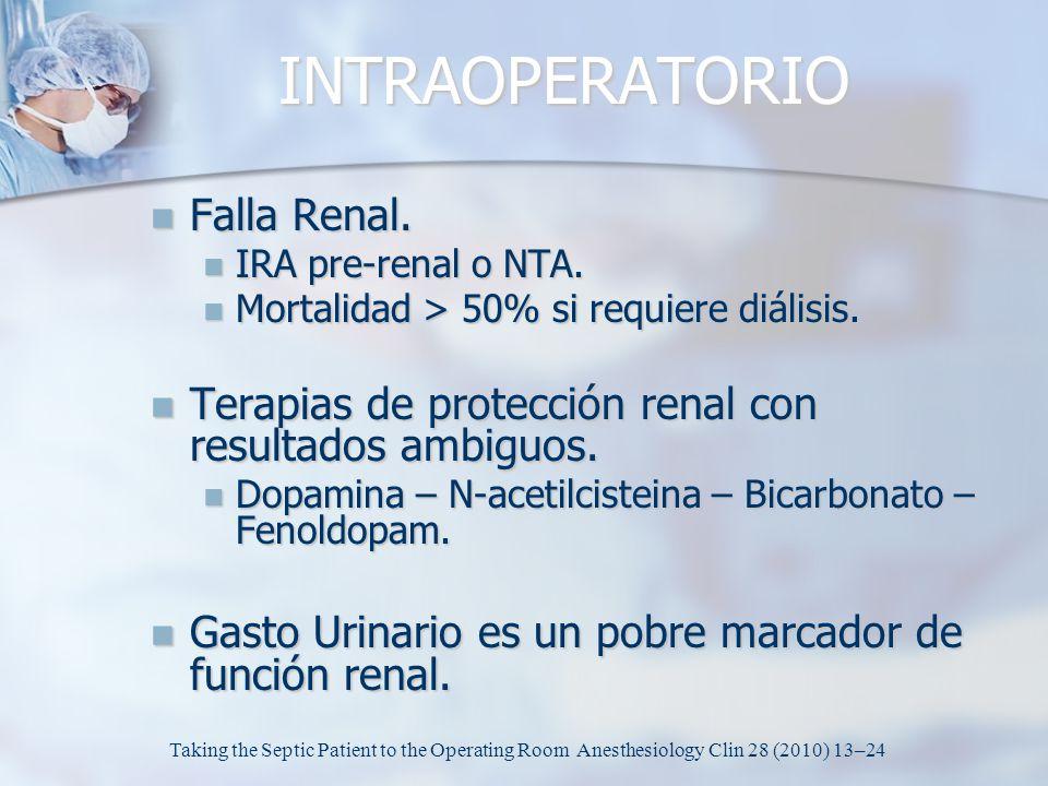 INTRAOPERATORIO Falla Renal.
