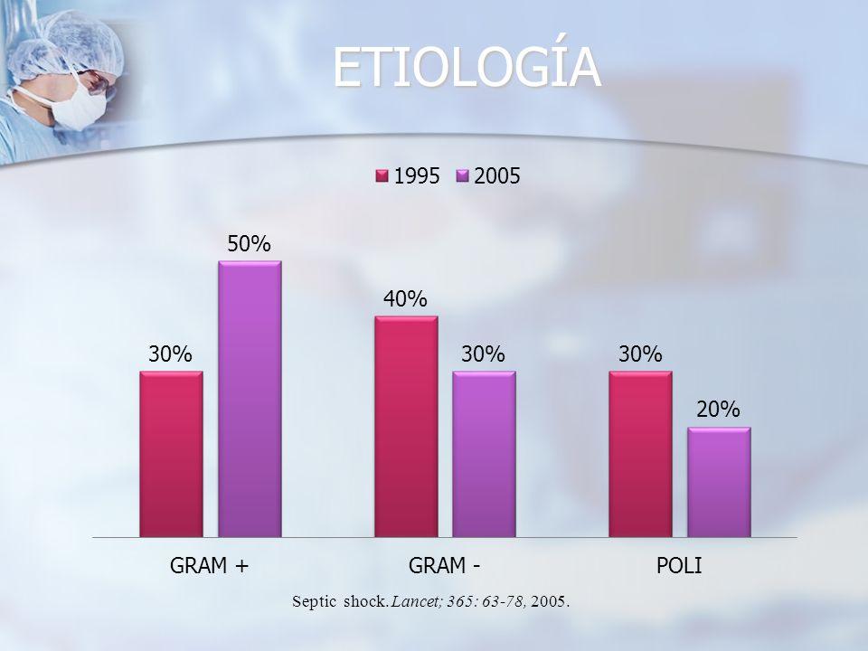 Septic shock. Lancet; 365: 63-78, 2005.
