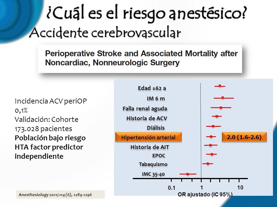 ¿Cuál es el riesgo anestésico Accidente cerebrovascular