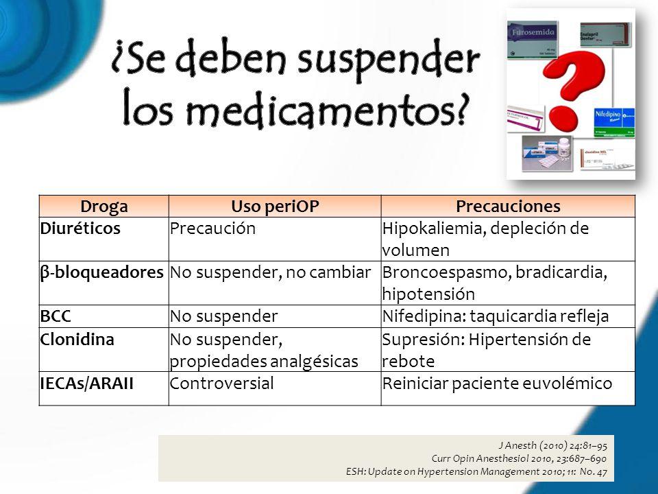 ¿Se deben suspender los medicamentos