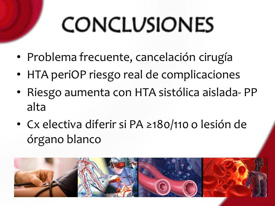 CONCLUSIONES Problema frecuente, cancelación cirugía