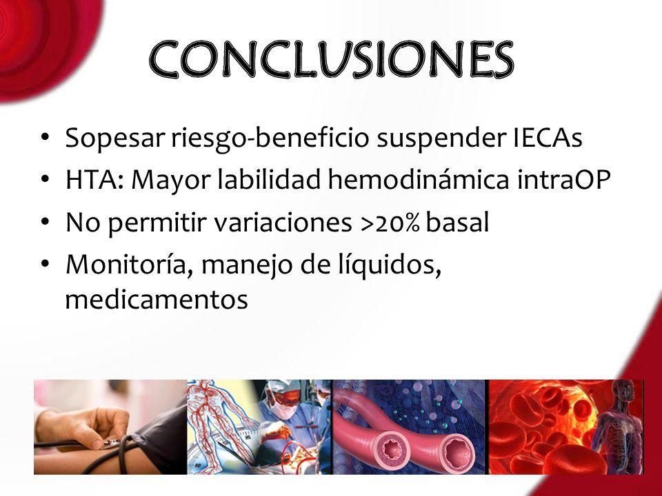 CONCLUSIONES Sopesar riesgo-beneficio suspender IECAs
