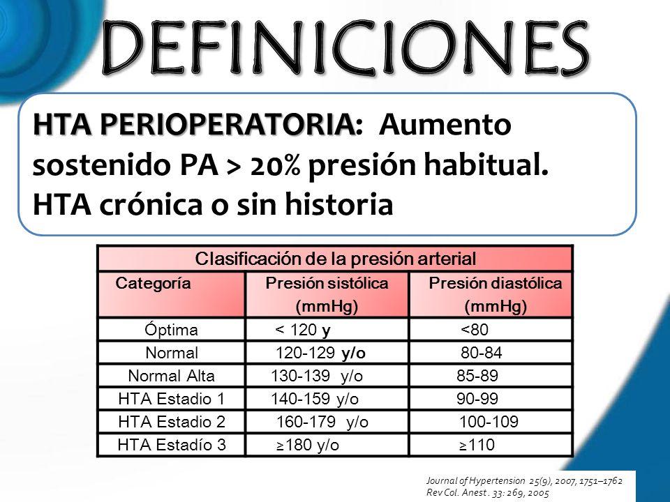 DEFINICIONES HTA PERIOPERATORIA: Aumento