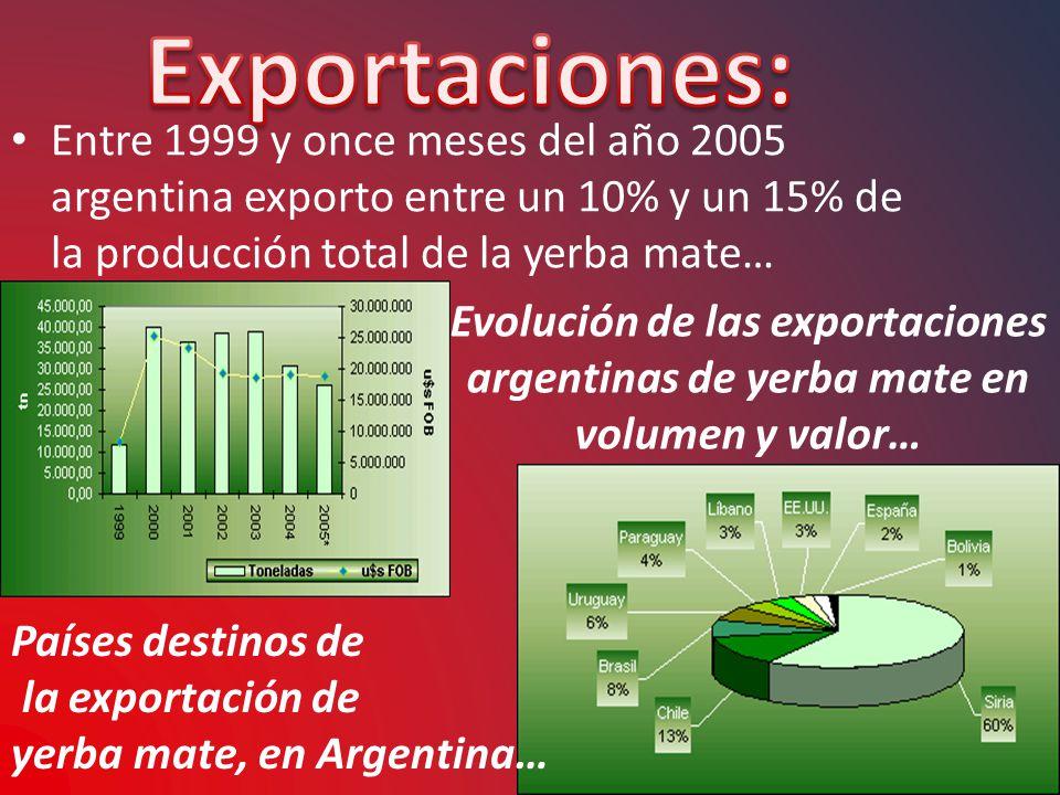 Exportaciones: Entre 1999 y once meses del año 2005 argentina exporto entre un 10% y un 15% de la producción total de la yerba mate…