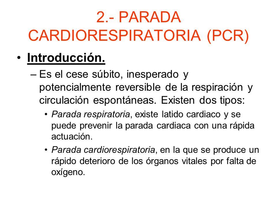 2.- PARADA CARDIORESPIRATORIA (PCR)